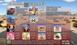 Road-Trip-Max-Ways-Game-Paytable