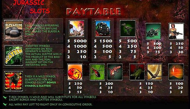Jurassic Slots Paytable
