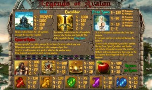 Legends-Of-Avalon-Game-Paytable