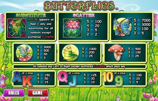 Butterflies Slot