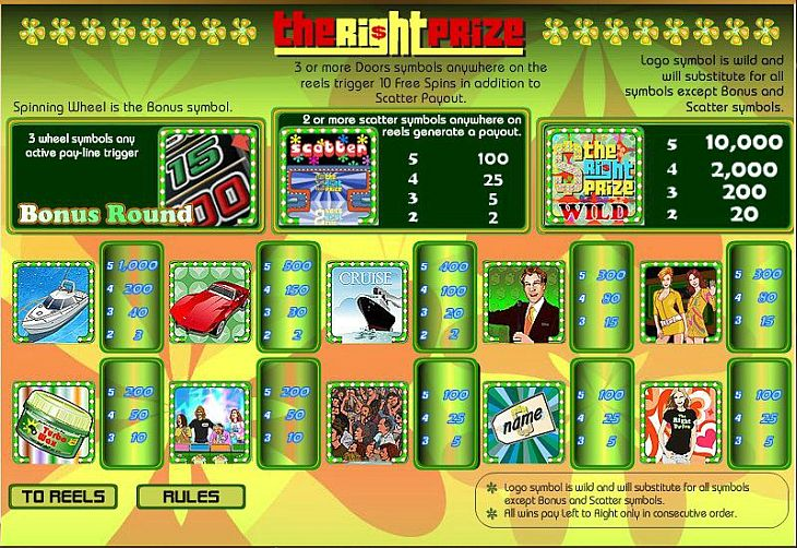 The-Right-Prize-Video-Slot-Game-Paytable