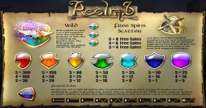 Realms-Slot-Paytable